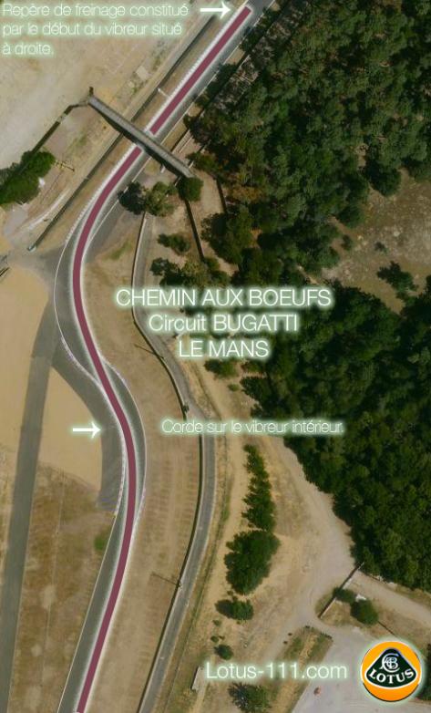 Enchainement du Chemin aux Boeufs, Circuit Bugatti, Le Mans.