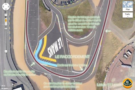 Le Raccordement - Le Mans circuit Bugatti